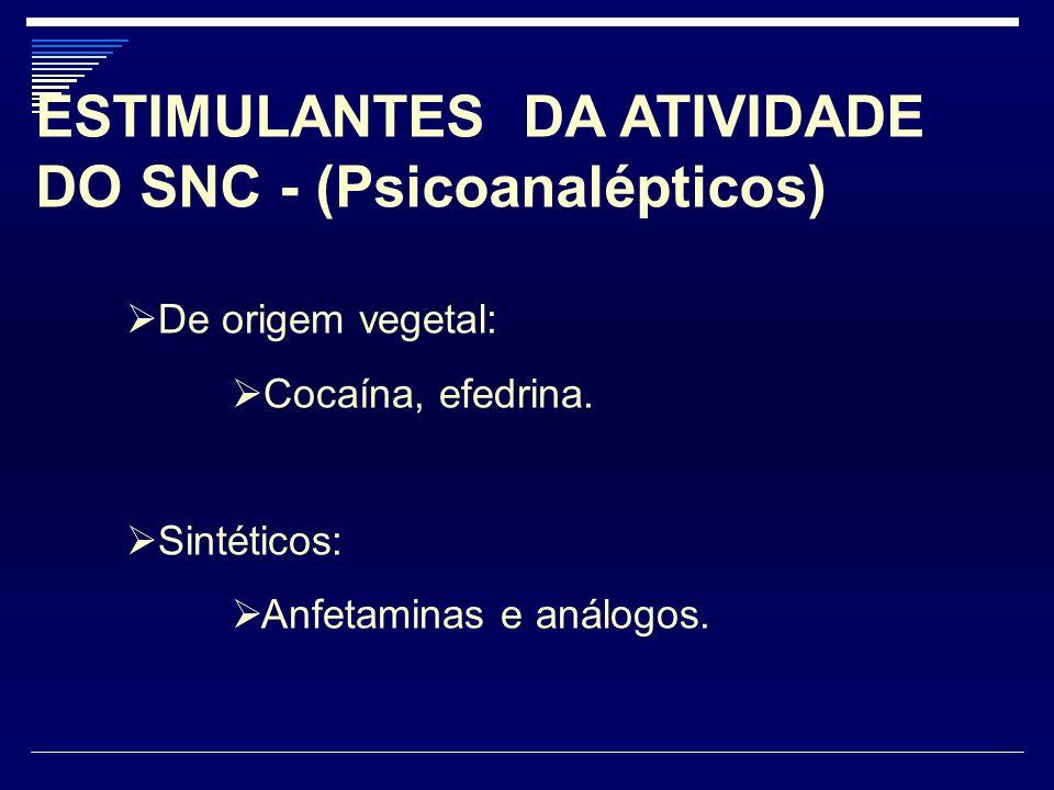 ESTIMULANTES DA ATIVIDADE DO SNC - (Psicoanalépticos)