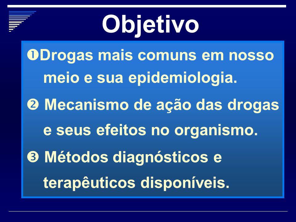 Objetivo Drogas mais comuns em nosso meio e sua epidemiologia.