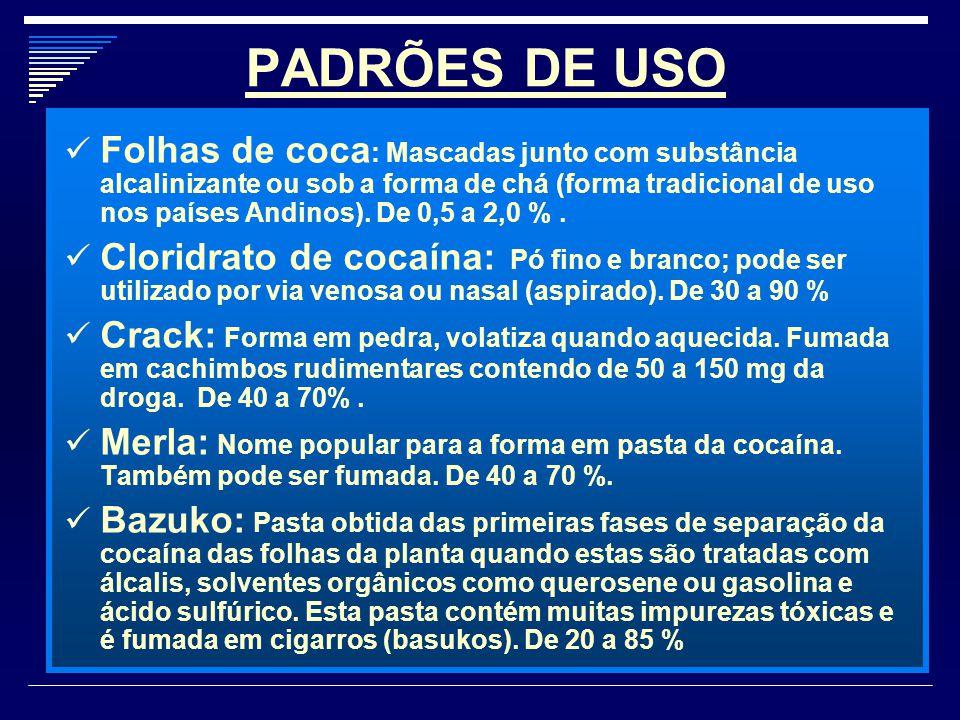 PADRÕES DE USO