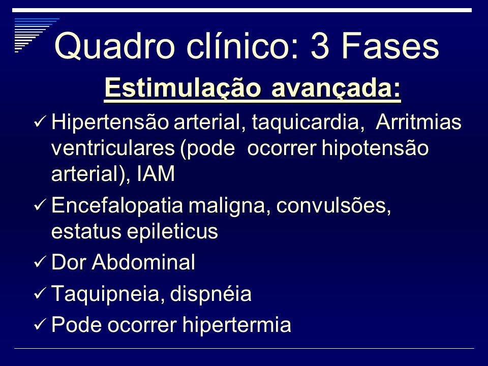 Quadro clínico: 3 Fases Estimulação avançada:
