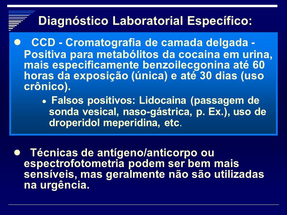 Diagnóstico Laboratorial Específico: