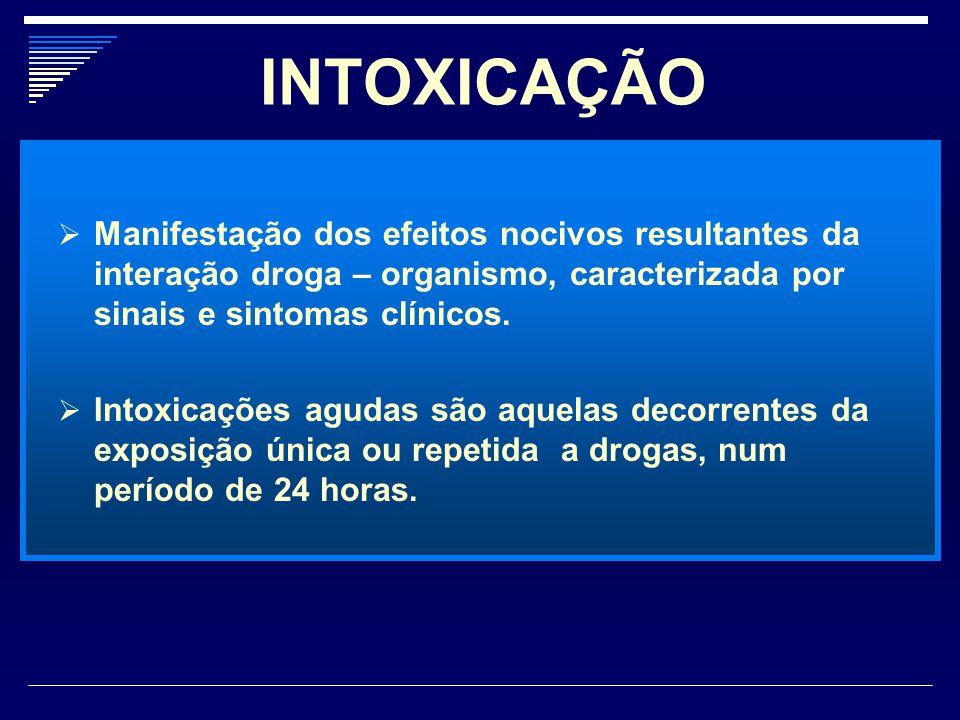 INTOXICAÇÃO Manifestação dos efeitos nocivos resultantes da interação droga – organismo, caracterizada por sinais e sintomas clínicos.