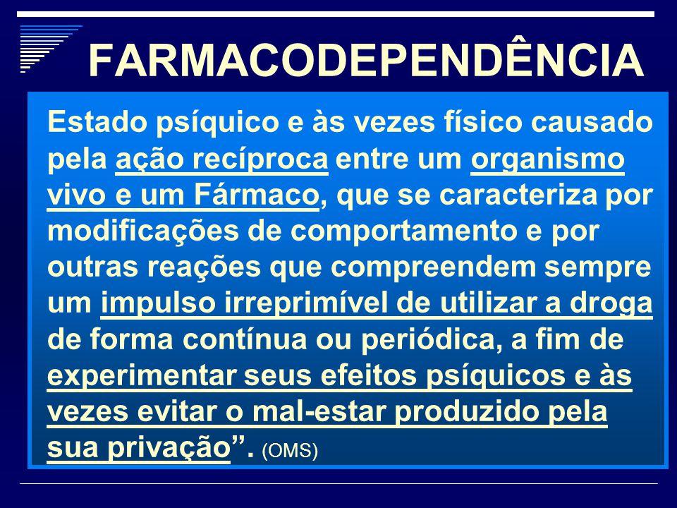 FARMACODEPENDÊNCIA