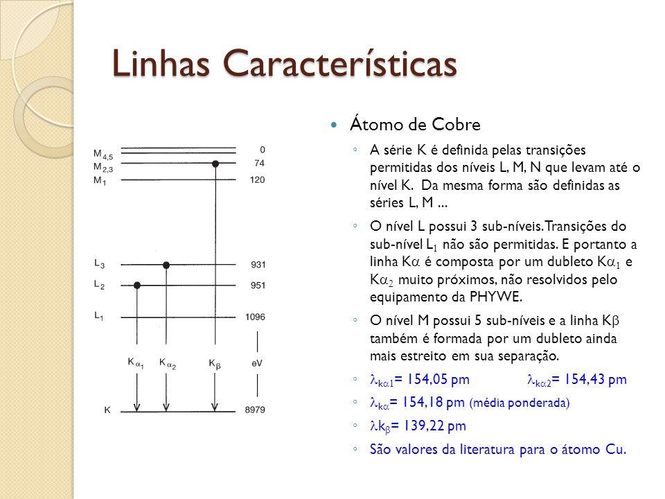 Linhas Características