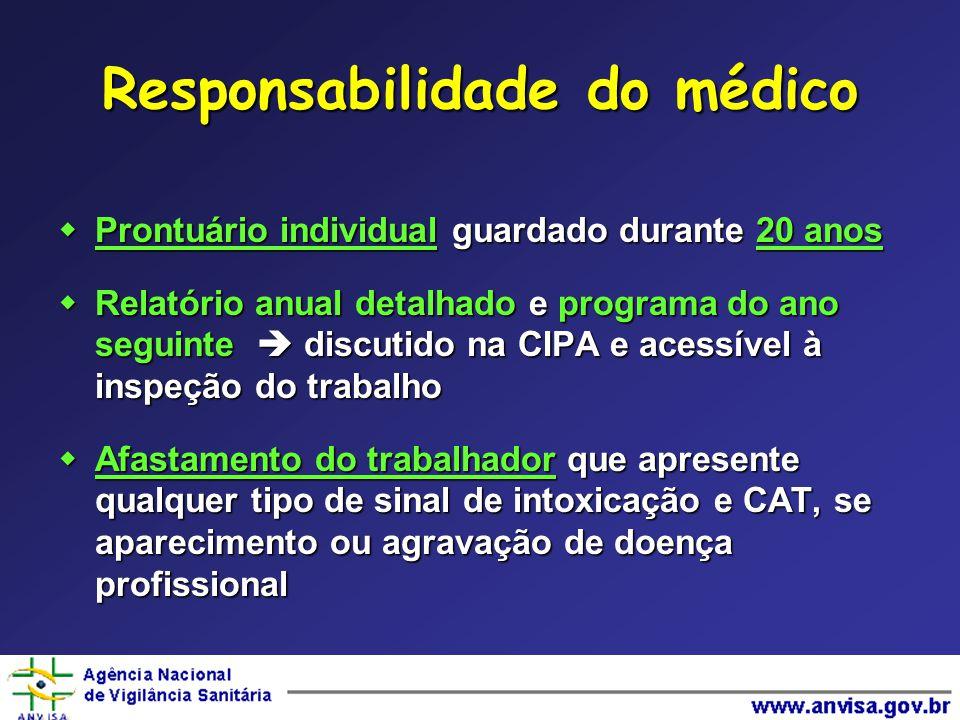Responsabilidade do médico