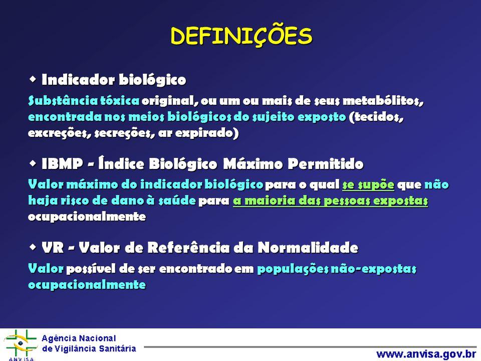 DEFINIÇÕES Indicador biológico