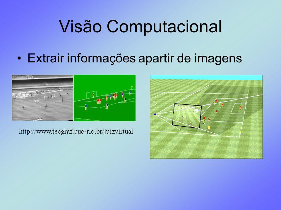 Visão Computacional Extrair informações apartir de imagens