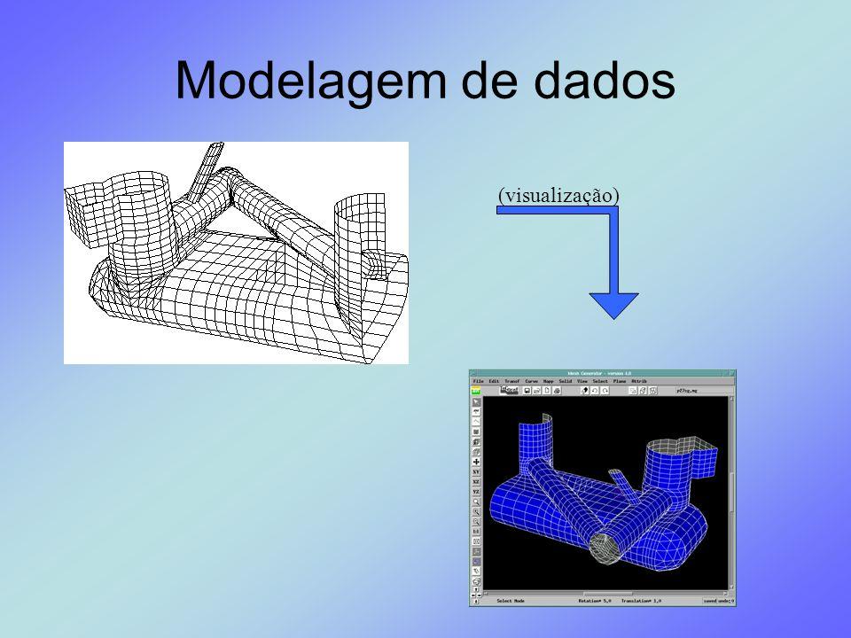 Modelagem de dados (visualização)
