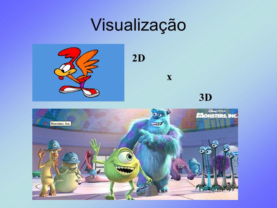 Visualização 2D x 3D
