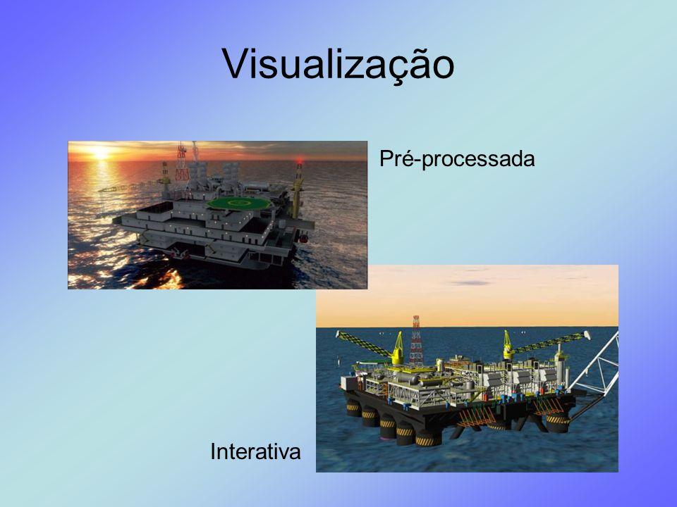 Visualização Pré-processada Interativa