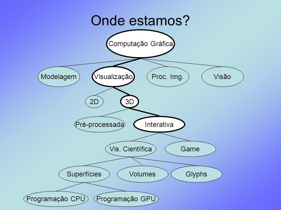 Onde estamos Computação Gráfica Modelagem Visualização Proc. Img.