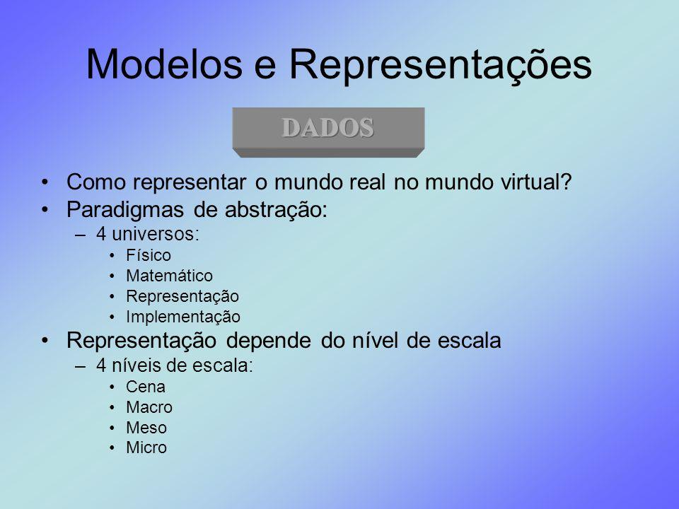Modelos e Representações