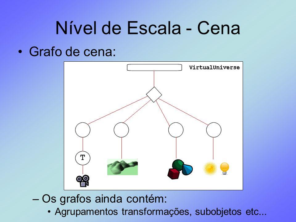 Nível de Escala - Cena Grafo de cena: Os grafos ainda contém: