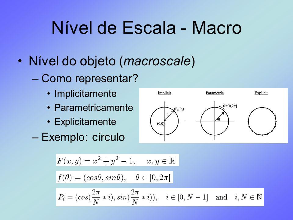 Nível de Escala - Macro Nível do objeto (macroscale) Como representar
