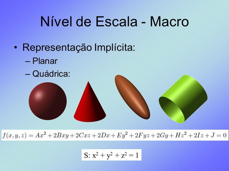 Nível de Escala - Macro Representação Implícita: Planar Quádrica: