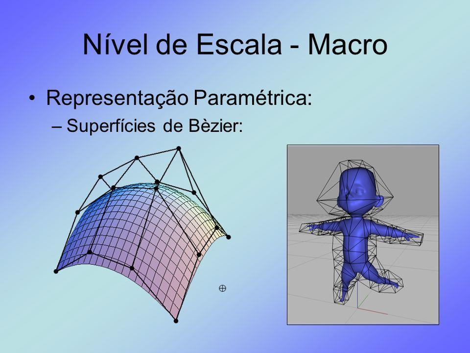Nível de Escala - Macro Representação Paramétrica: