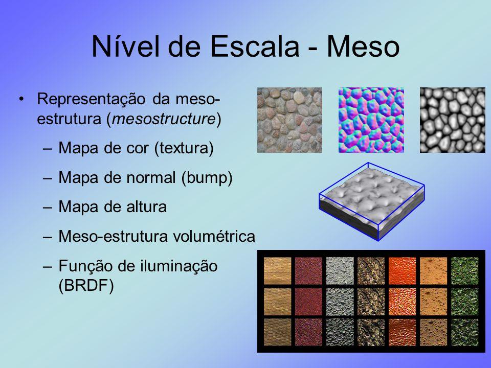 Nível de Escala - Meso Representação da meso-estrutura (mesostructure)