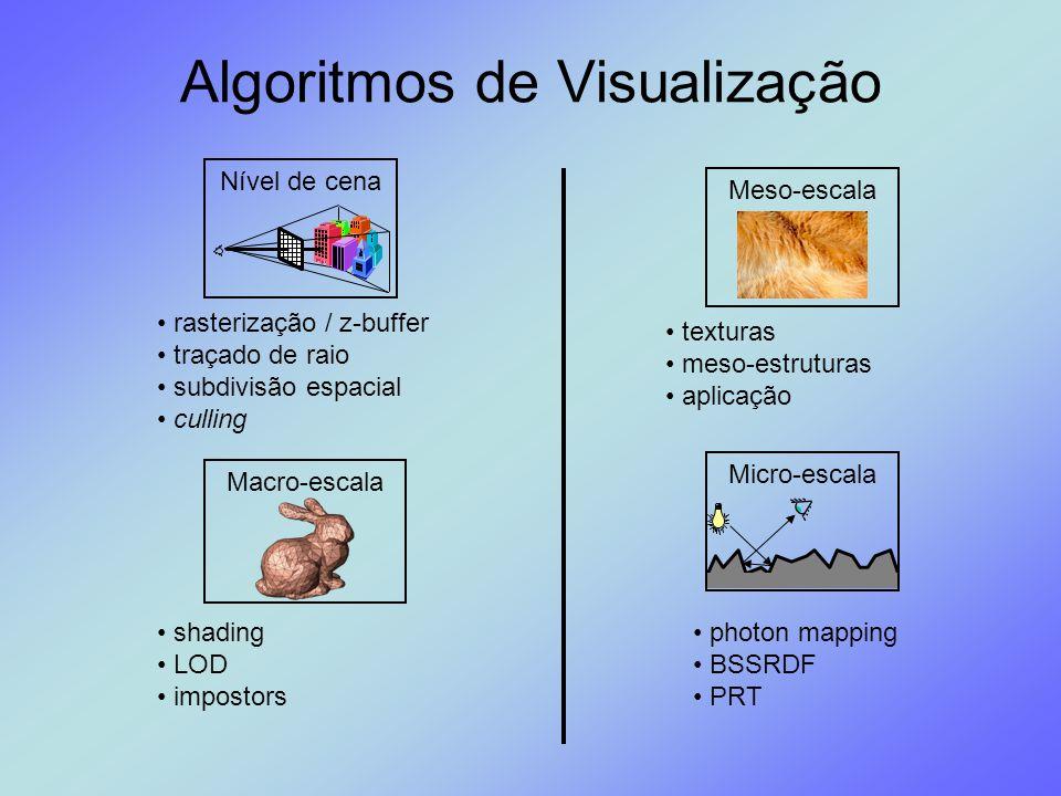 Algoritmos de Visualização