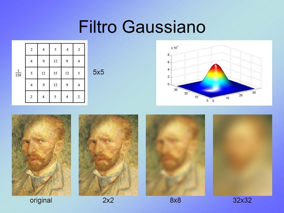 Filtro Gaussiano 5x5 original 2x2 8x8 32x32