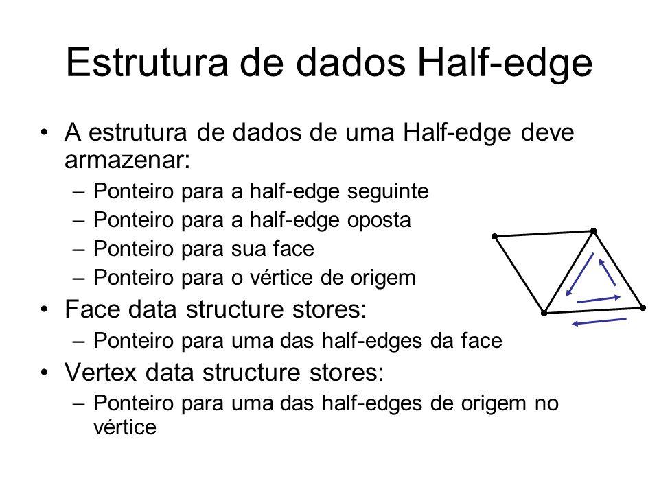 Estrutura de dados Half-edge