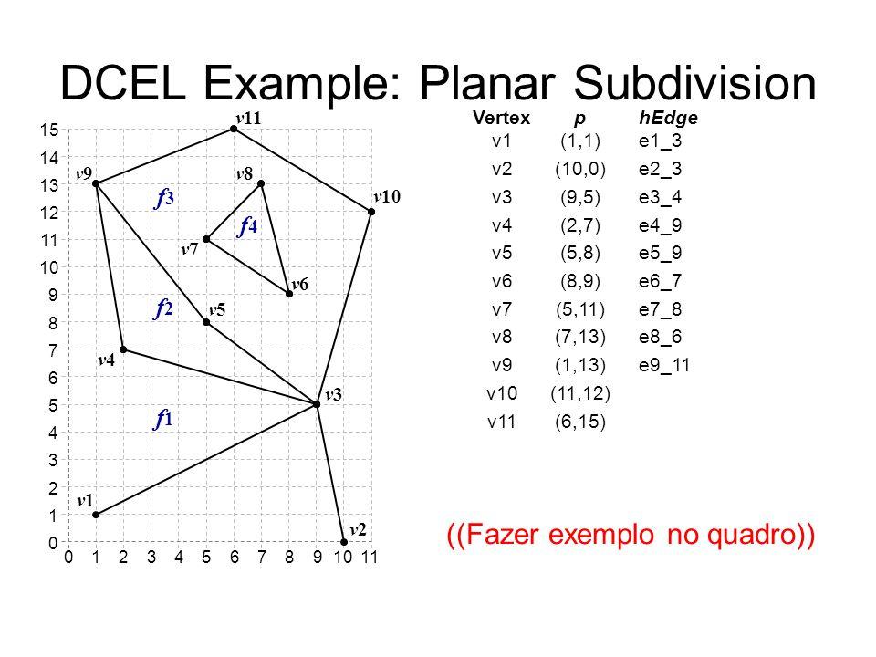 DCEL Example: Planar Subdivision