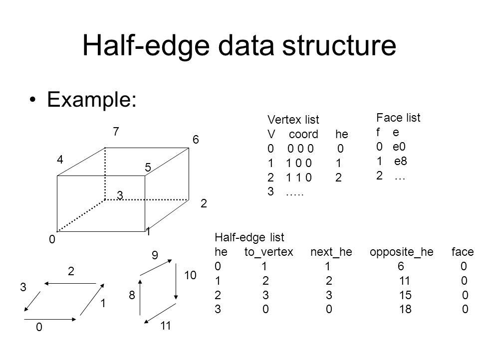 Half-edge data structure