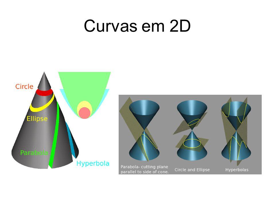 Curvas em 2D