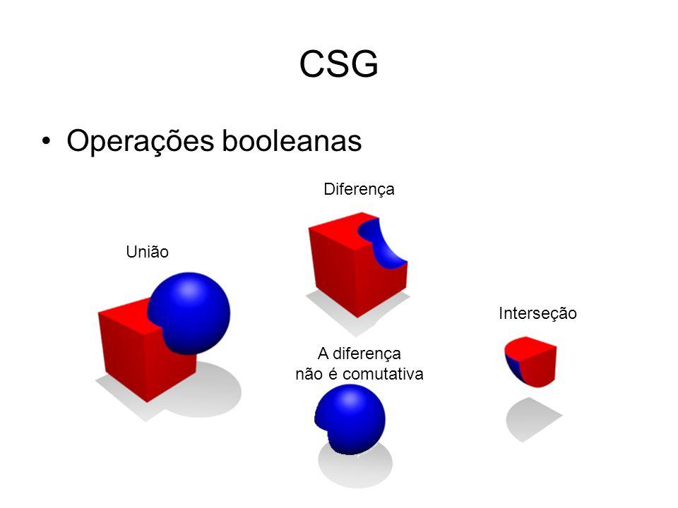 CSG Operações booleanas Diferença União Interseção A diferença