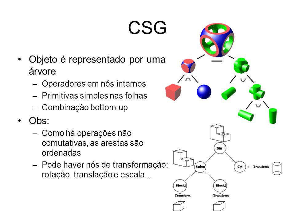 CSG Objeto é representado por uma árvore Obs: