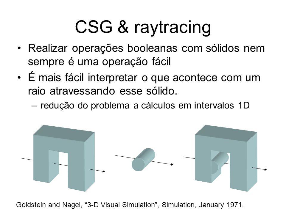 CSG & raytracing Realizar operações booleanas com sólidos nem sempre é uma operação fácil.