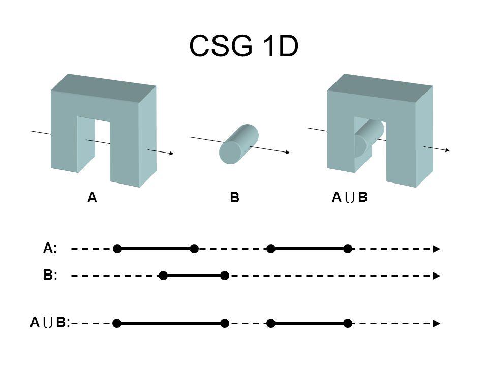 CSG 1D A B A  B A: B: A  B: