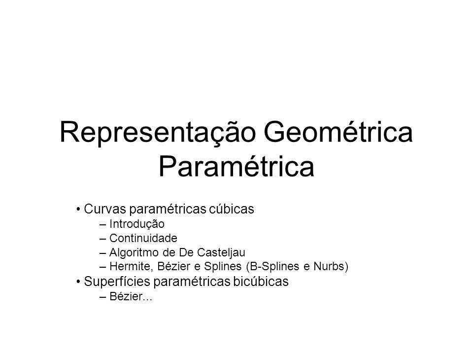 Representação Geométrica Paramétrica