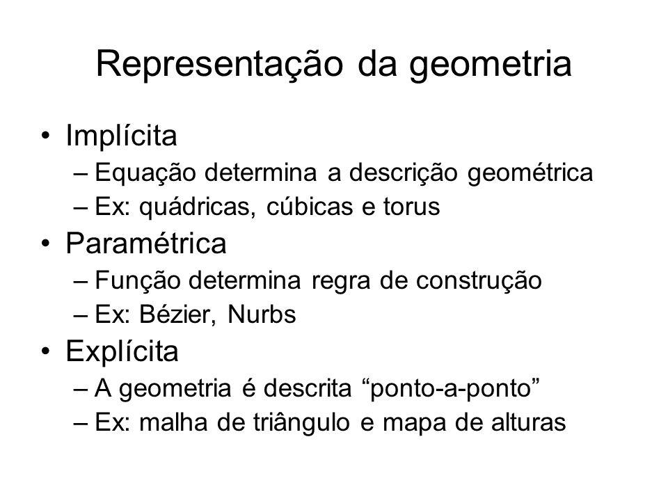 Representação da geometria