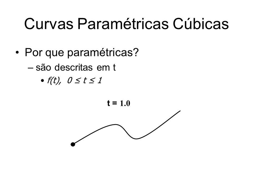 Curvas Paramétricas Cúbicas