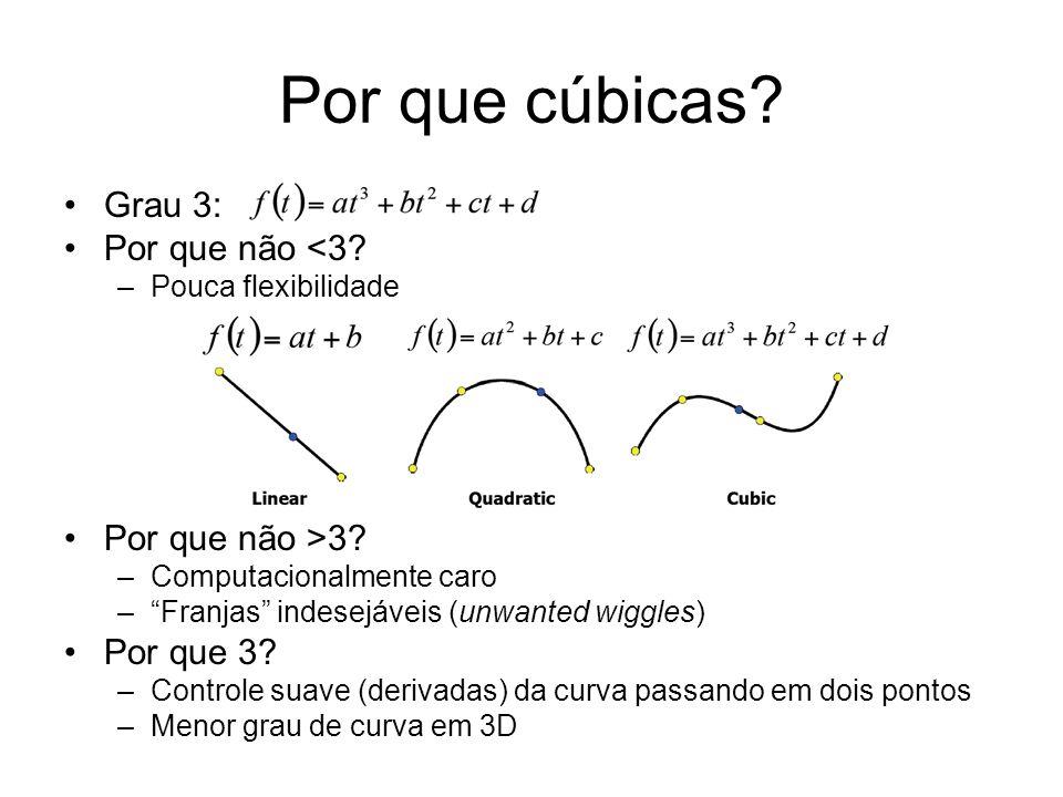 Por que cúbicas Grau 3: Por que não <3 Por que não >3