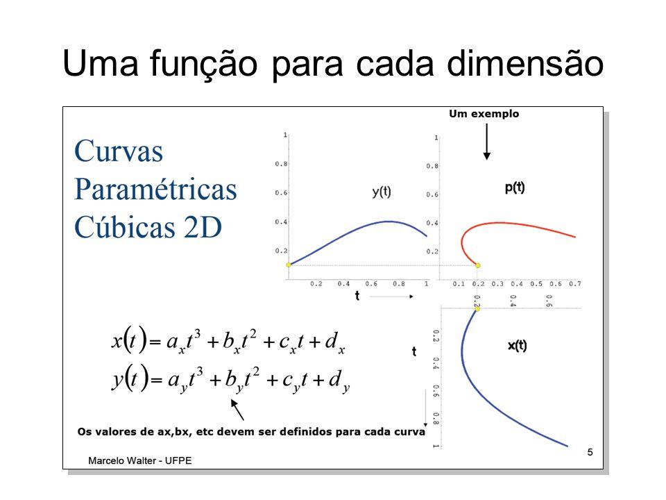 Uma função para cada dimensão