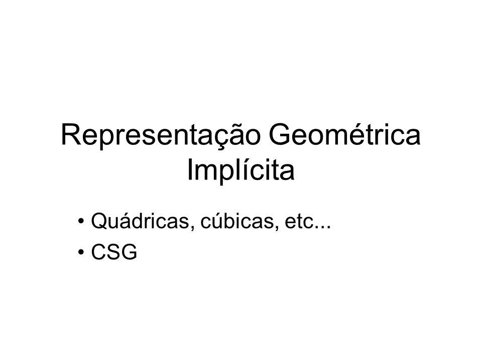 Representação Geométrica Implícita