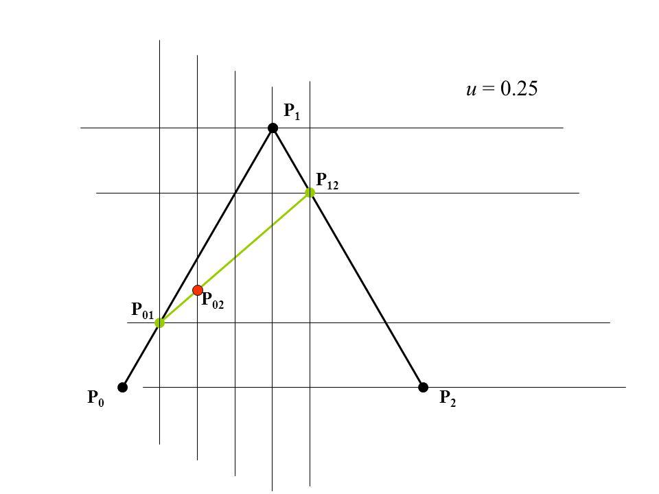 u = 0.25 P1 P12 P02 P01 Para a animação funcionar: 45º P012 P0 P2