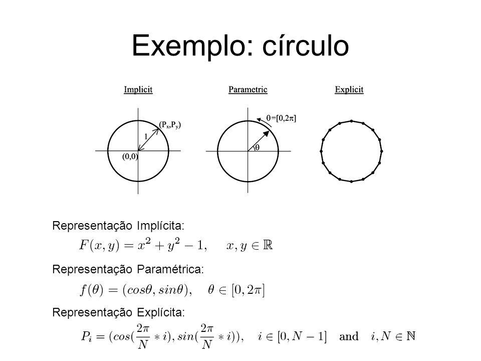 Exemplo: círculo Representação Implícita: Representação Paramétrica: