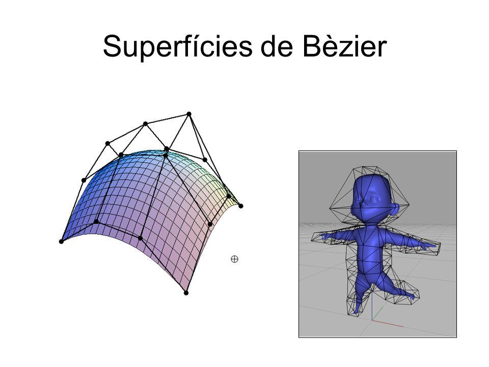 Superfícies de Bèzier