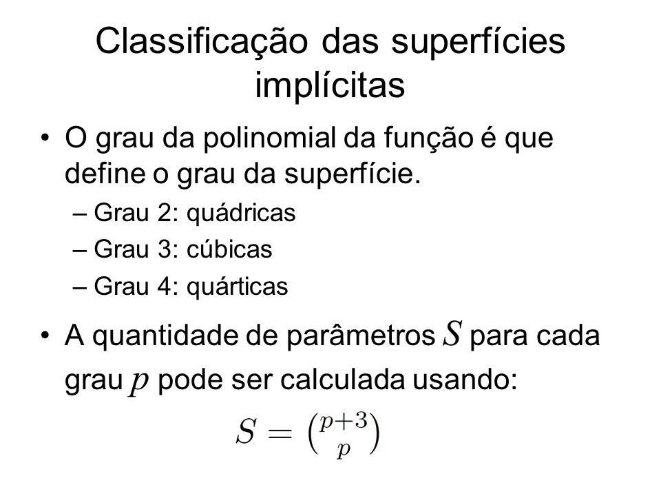 Classificação das superfícies implícitas