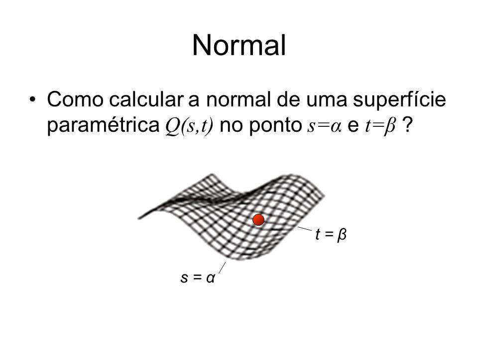 Normal Como calcular a normal de uma superfície paramétrica Q(s,t) no ponto s=α e t=β t = β s = α