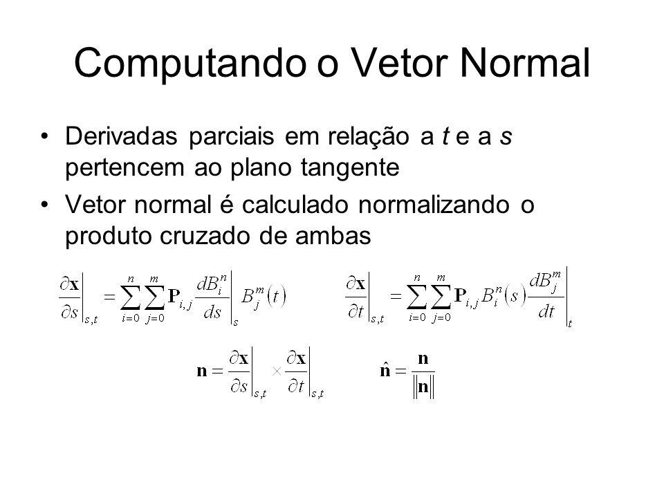 Computando o Vetor Normal