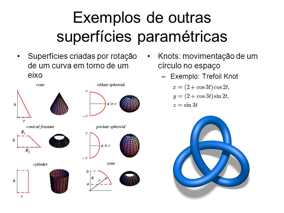 Exemplos de outras superfícies paramétricas