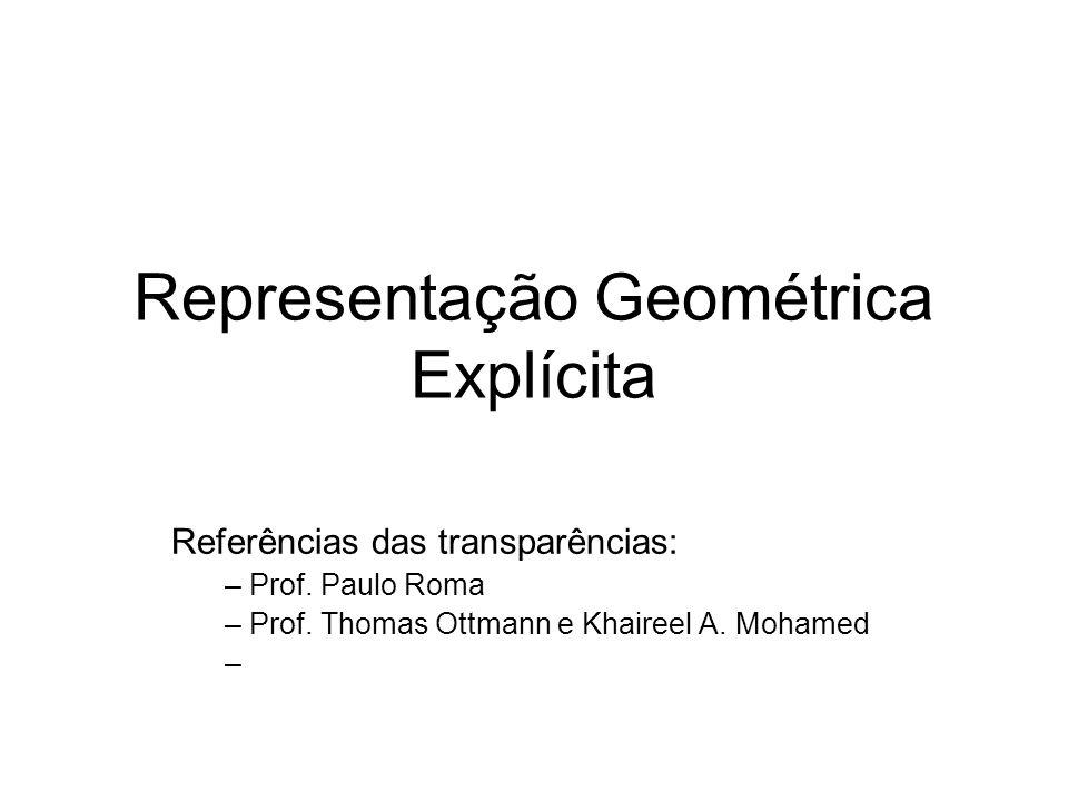 Representação Geométrica Explícita