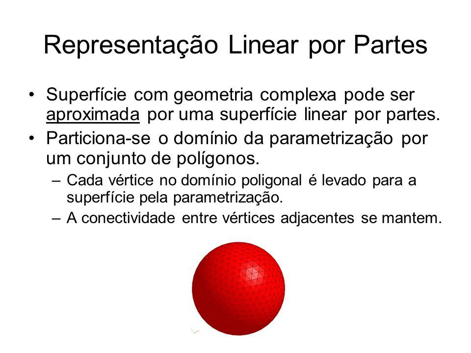 Representação Linear por Partes
