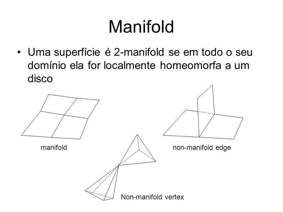 Manifold Uma superfície é 2-manifold se em todo o seu domínio ela for localmente homeomorfa a um disco.