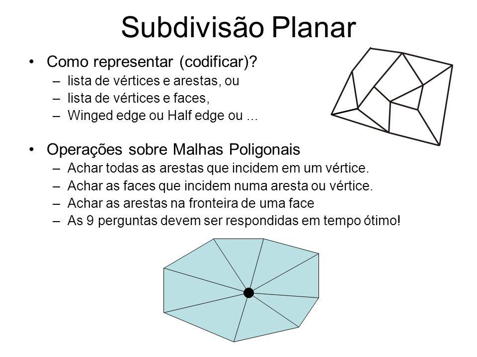 Subdivisão Planar Como representar (codificar)