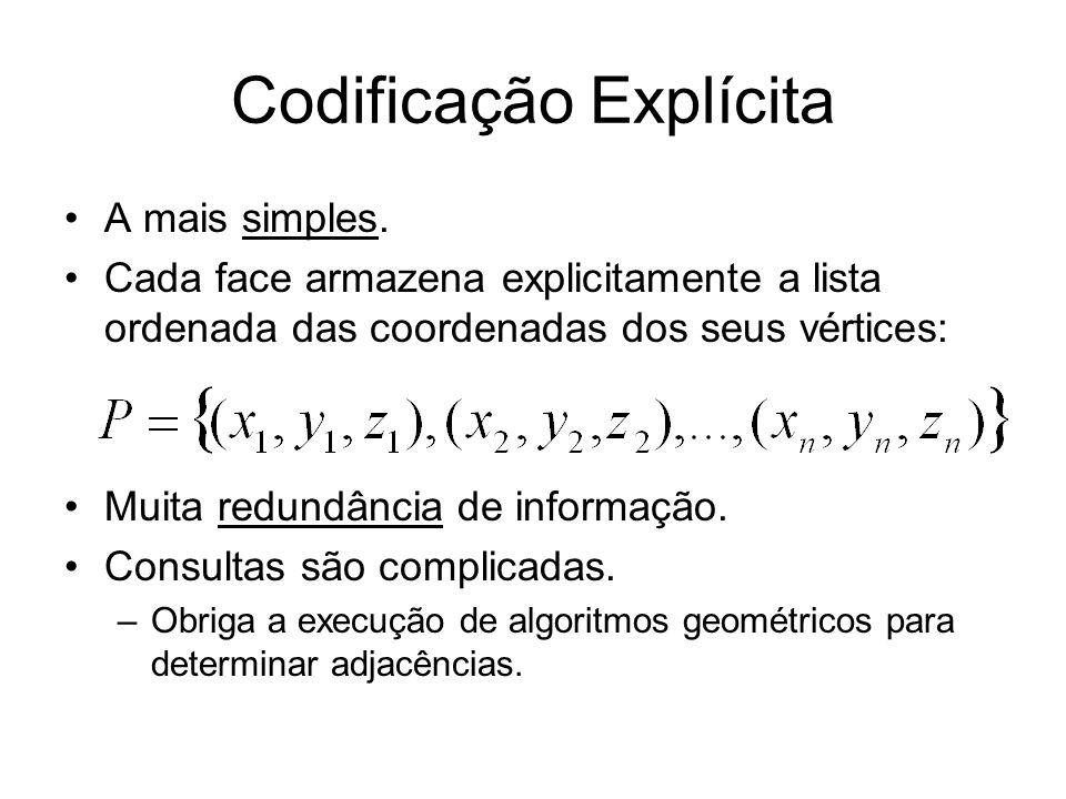 Codificação Explícita