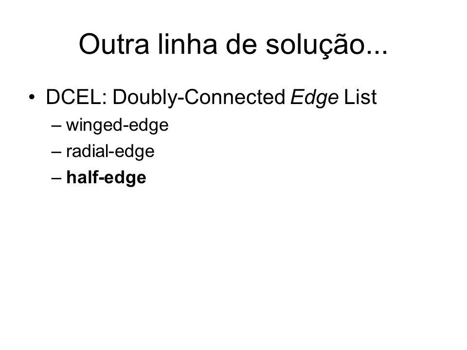 Outra linha de solução... DCEL: Doubly-Connected Edge List winged-edge